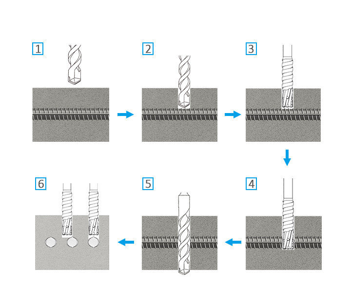 How to drill rebar embedded in concrete?