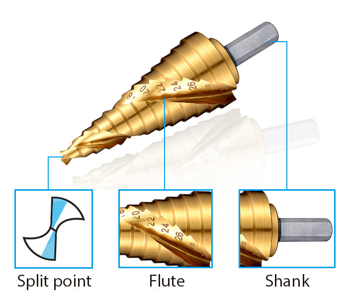 Highlights of the step drill - Split point design, flute and shank.