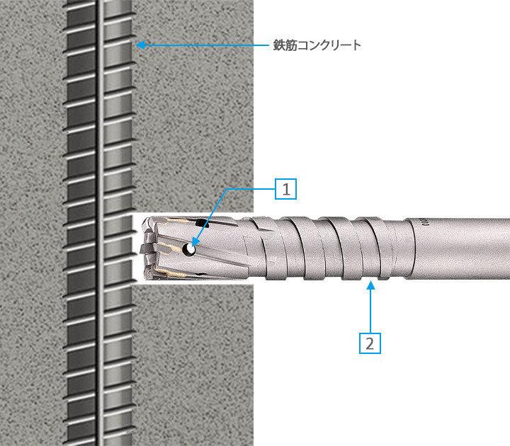 3keego HAAはコンクリートに埋め込まれた鉄筋にすばやく簡単に穴をあけることができます。