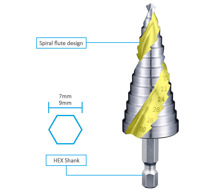 3keego SDR step drill hex shank is ideal for drilling thin metal sheets.