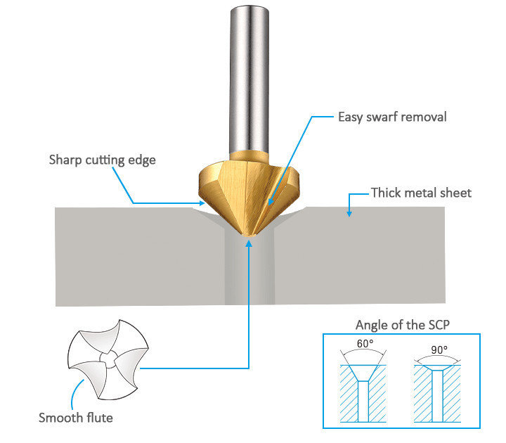 3keego SCP countersink is ideal for thick metal sheets.
