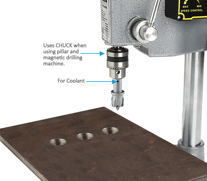 3keego hole cutter HK type is ideal for thick metal sheets.