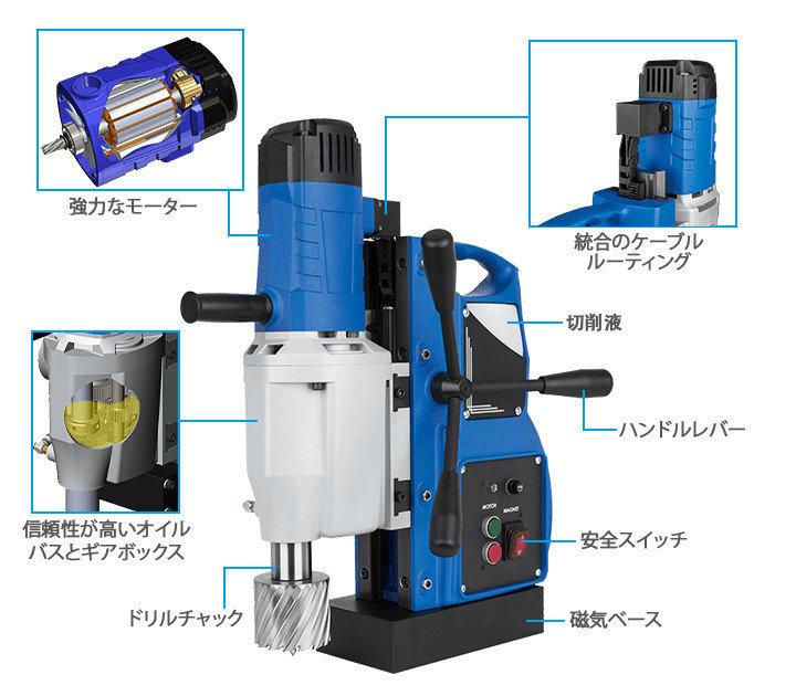 3keego SMD75Bは回転速度が4段変速できるため、強いパワーで直径が最大75mm、深さが最大100mmの穴をあけることができます。