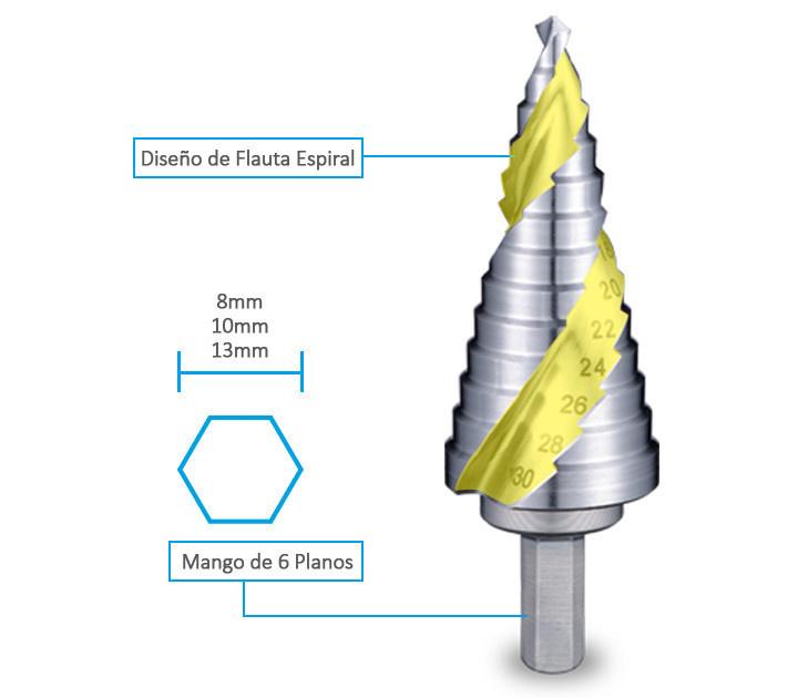 La 3keego Broca Escalonada de tipo SDR es la mejor opción para perforar tablas de hierro delgadas.