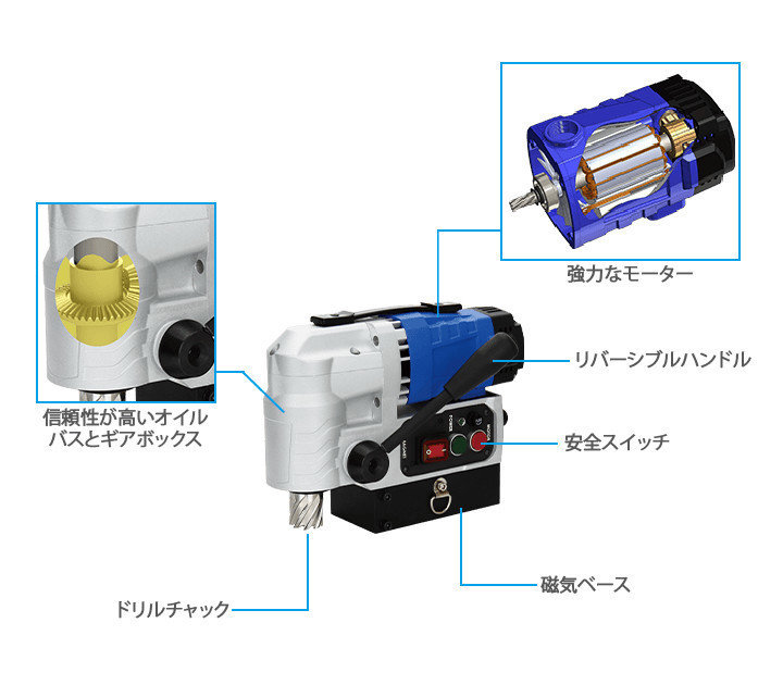 3keego SMD25タイプは軽量鉄骨造に穴をあけることができます。軽量で持ち運びやすい。
