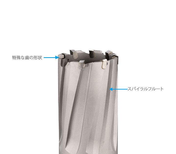 HCシリーズは3keego製品の中で最も人気のある製品の一つです。