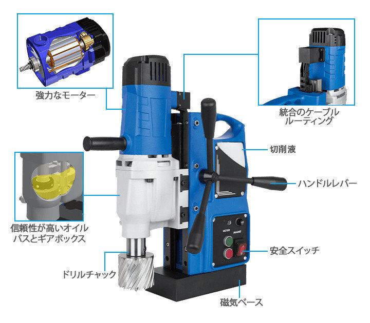 3keego SMD50Bは大口径や深い穴をあけるのに最適です。